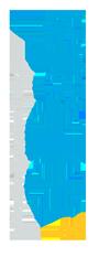 Netcare International - OData